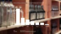 Grafik whiskyweltweit