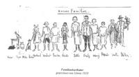 Friedakap1 02 hintergrundbild familie melikowa
