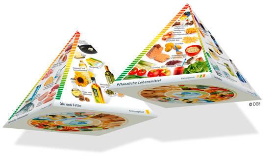Kap4 seite4 grafik dge pressebild zwei 3dpyramiden web 72